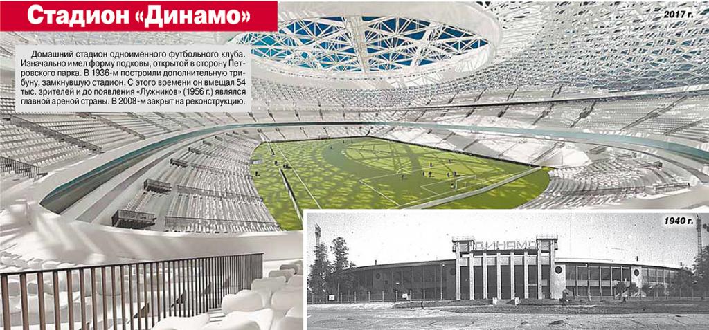 стадиона динамо схема